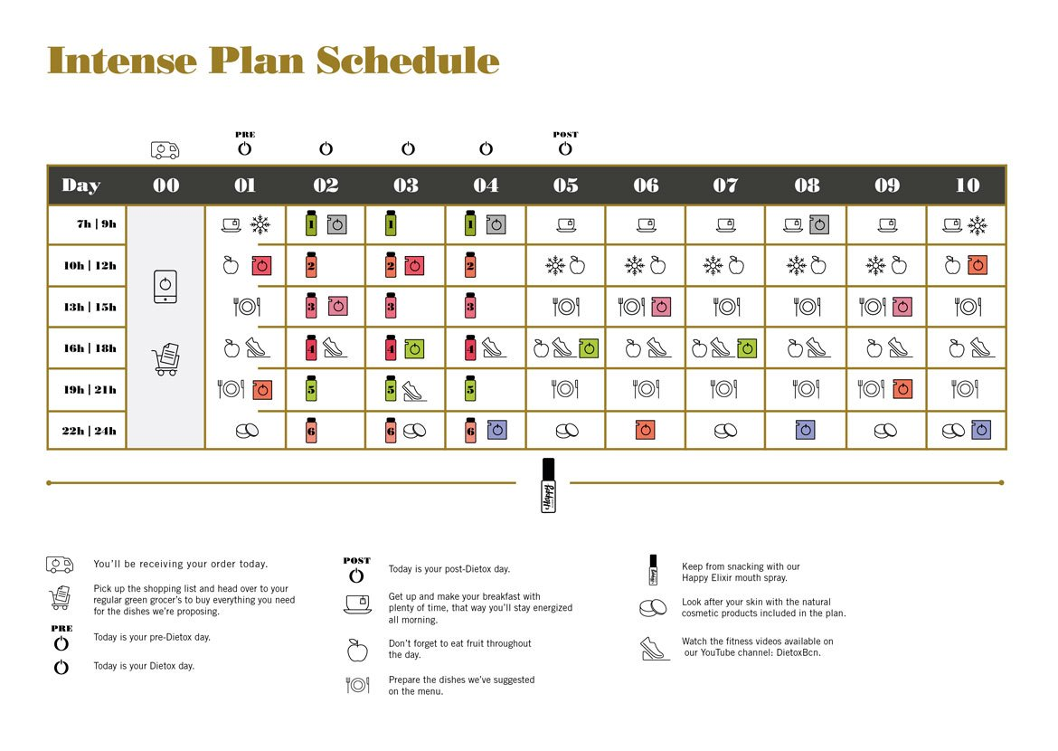 Calendar advance plan